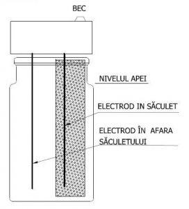 schita-electrolizor-sac